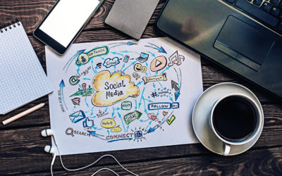 Start a successful social media campaign by answering four questions